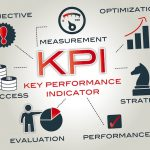 Key Performance Indicators (KPI's) for Your Lagrange, KY Business Work Goals in 2018